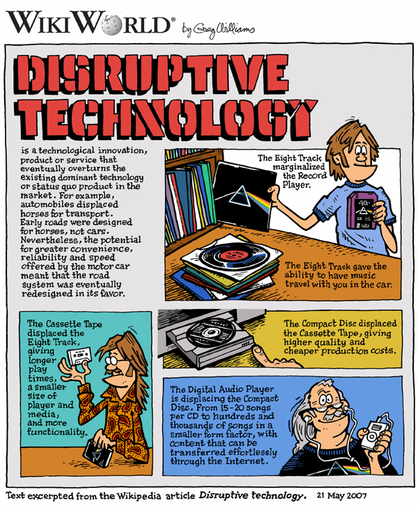 Disruptive_technology_WikiWorld.png